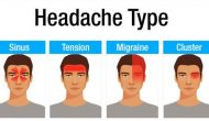 Headaches Treatment with natural remedies