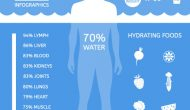 Dehydration – Signs, Symptoms, Causes, and Prevention