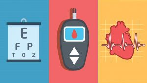 Read more about the article Diabetes Complications – Symptoms & Cause