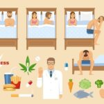 The Causes of Erectile Dysfunction